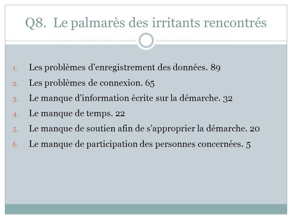 Q8. Le palmarès des irritants rencontrés 1. Les problèmes d enregistrement des données.