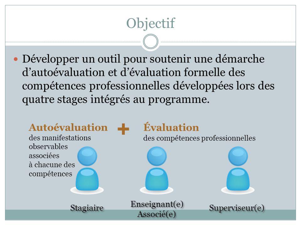 Évaluation finale du stage Superviseur(e)