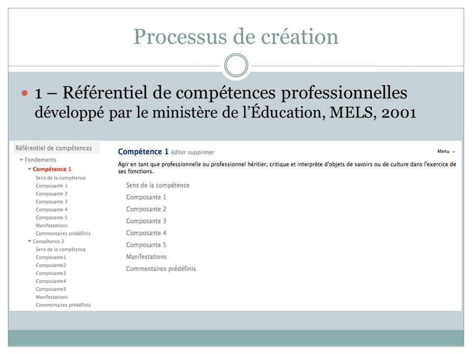 Processus de création 1 – Référentiel de compétences professionnelles développé par le ministère de lÉducation, MELS, 2001