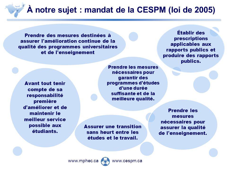www.cespm.cawww.mphec.ca À notre sujet : mandat de la CESPM (loi de 2005) Avant tout tenir compte de sa responsabilité première d améliorer et de maintenir le meilleur service possible aux étudiants.