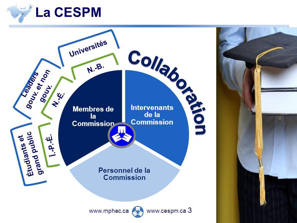 www.cespm.cawww.mphec.ca La CESPM Intervenants de la Commission Personnel de la Commission Membres de la Commission 3 N.-B. N.-É. Î.-P.-É. Universités