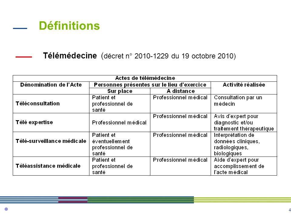 4 Définitions Télémédecine ( décret n° 2010-1229 du 19 octobre 2010)