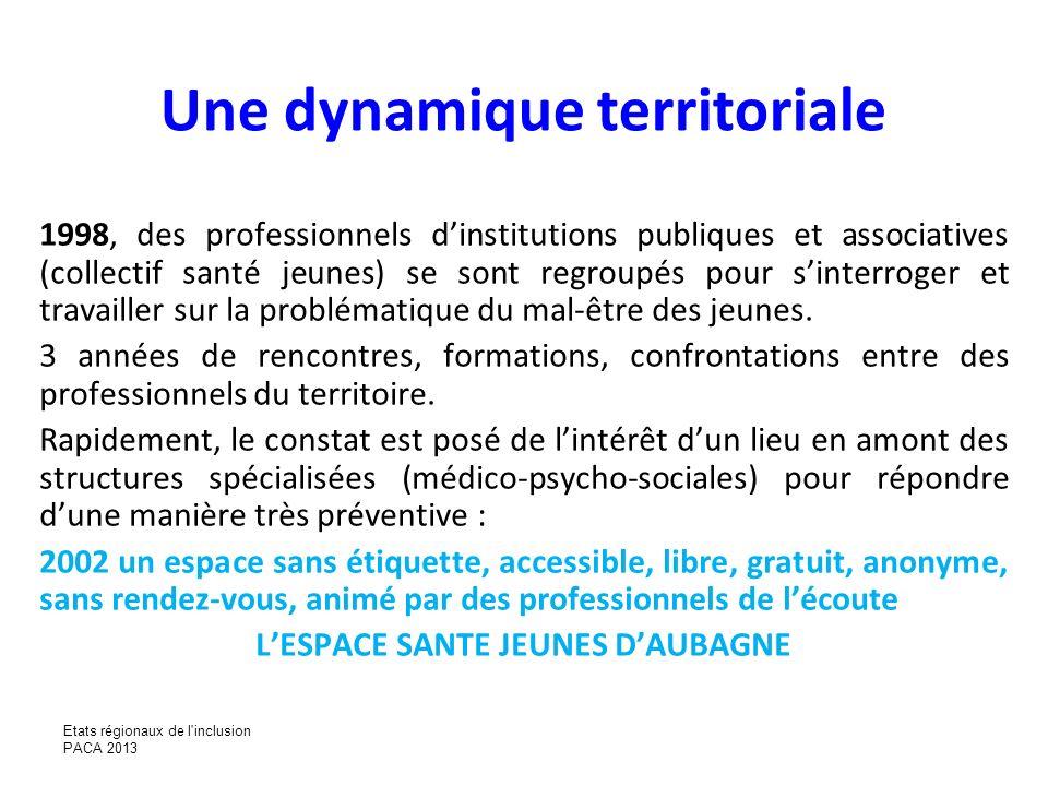 Une dynamique territoriale 1998, des professionnels dinstitutions publiques et associatives (collectif santé jeunes) se sont regroupés pour sinterroge