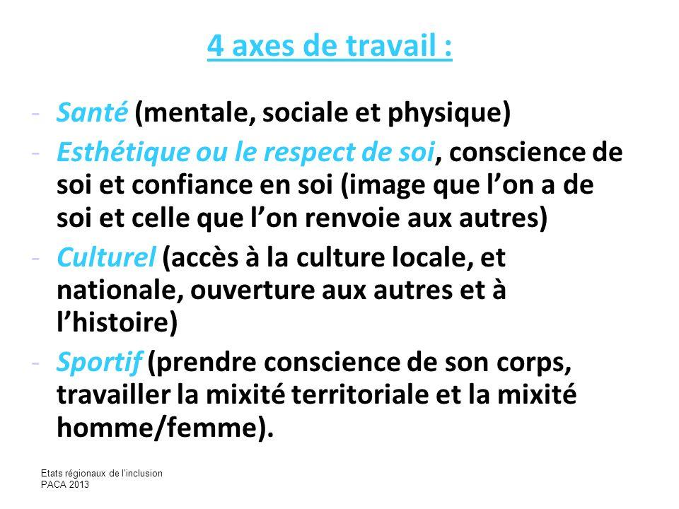 4 axes de travail : -Santé (mentale, sociale et physique) -Esthétique ou le respect de soi, conscience de soi et confiance en soi (image que lon a de