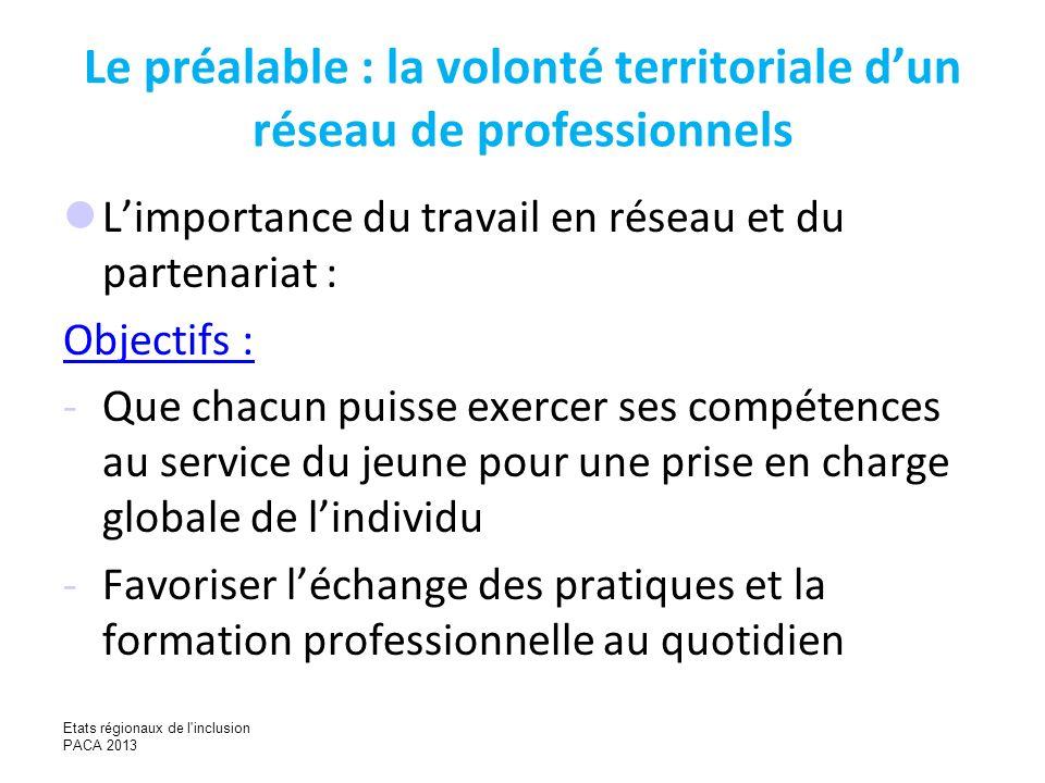 Le préalable : la volonté territoriale dun réseau de professionnels Limportance du travail en réseau et du partenariat : Objectifs : -Que chacun puiss