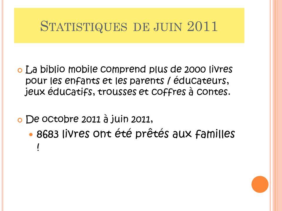 La biblio mobile comprend plus de 2000 livres pour les enfants et les parents / éducateurs, jeux éducatifs, trousses et coffres à contes. De octobre 2