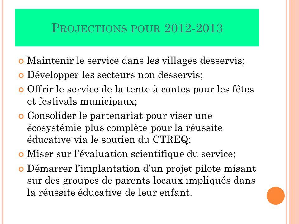 P ROJECTIONS POUR 2012-2013 Maintenir le service dans les villages desservis; Développer les secteurs non desservis; Offrir le service de la tente à c