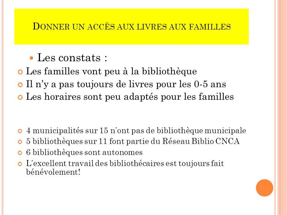 D ONNER UN ACCÈS AUX LIVRES AUX FAMILLES Les constats : Les familles vont peu à la bibliothèque Il ny a pas toujours de livres pour les 0-5 ans Les ho