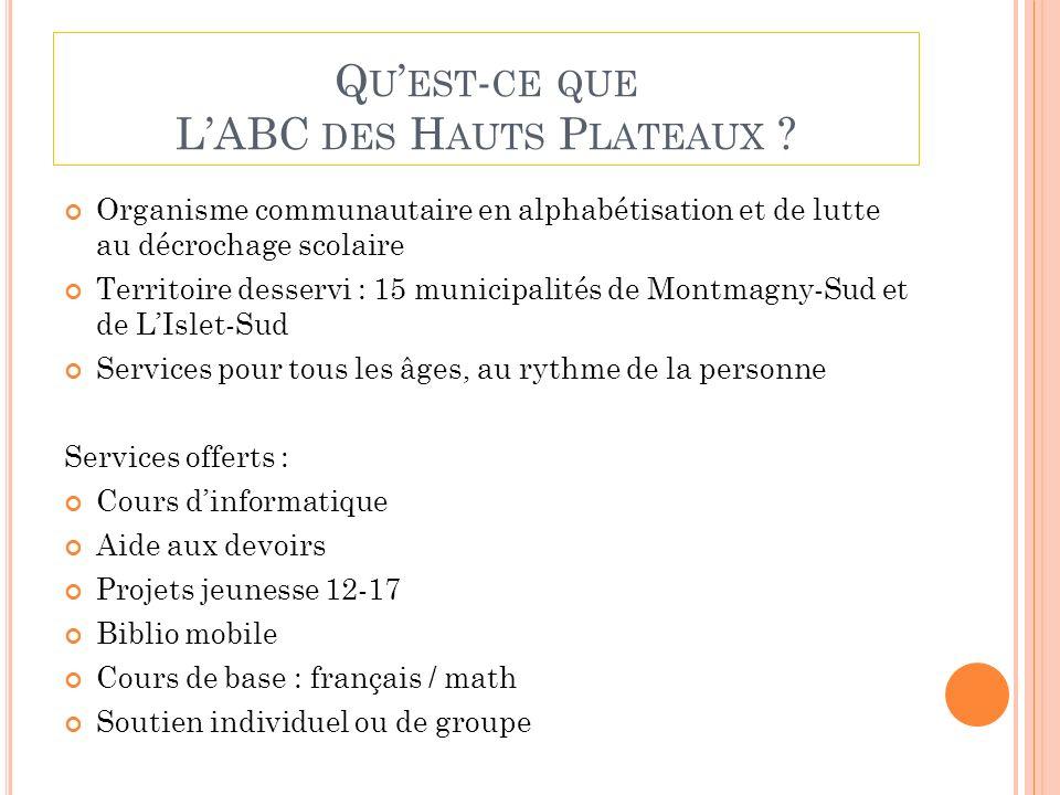 L E TERRITOIRE 2 MRC avec 15 municipalités : MRC de Montmagny (8 au Sud) MRC de LIslet (7 au Sud) Réalité différente des hautes terres versus le littoral Les hautes terres du Sud sont plus défavorisées économiquement et socialement que le littoral du Nord.