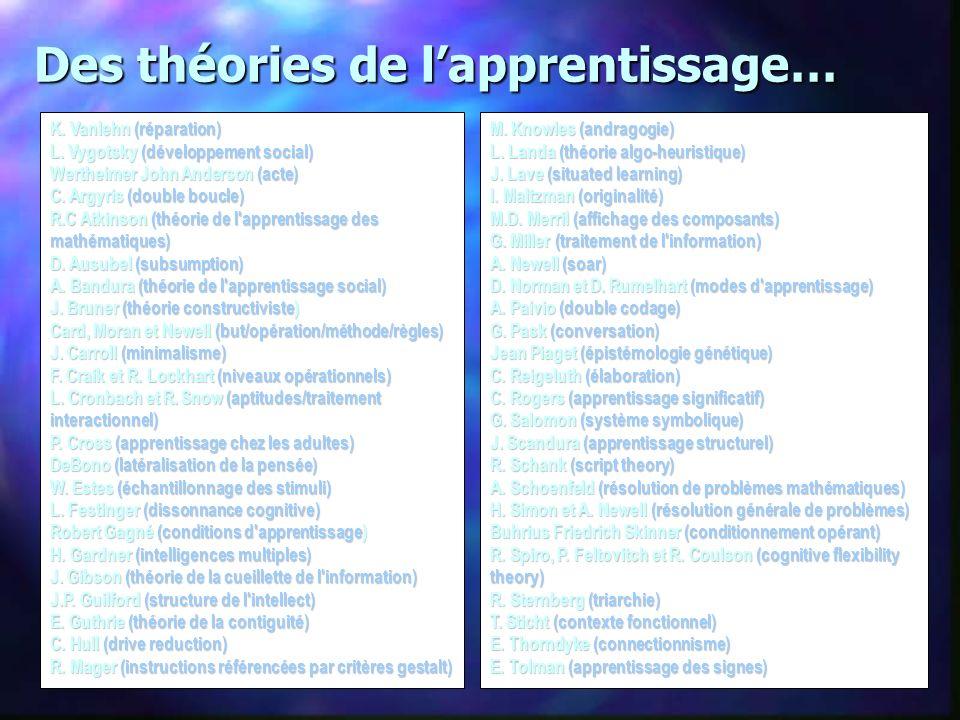 K. Vanlehn (réparation) L. Vygotsky (développement social) Wertheimer John Anderson (acte) C. Argyris (double boucle) R.C Atkinson (théorie de l'appre