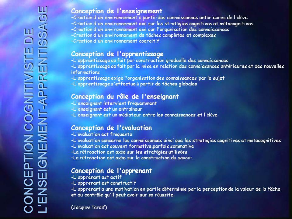 Conception de l enseignement -Cr é ation d un environnement à partir des connaissances ant é rieures de l é l è ve -Cr é ation d un environnement ax é sur les strat é gies cognitives et m é tacognitives -Cr é ation d un environnement ax é sur l organisation des connaissances -Cr é ation d un environnement de tâches compl è tes et complexes -Cr é ation d un environnement coercitif Conception de l apprentissage -L apprentissage se fait par construction graduelle des connaissances -L apprentissage se fait par la mise en relation des connaissances ant é rieures et des nouvelles informations -L apprentissage exige l organisation des connaissances par le sujet -L apprentissage s effectue à partir de tâches globales Conception du rôle de l enseignant -L enseignant intervient fr é quemment -L enseignant est un entra î neur -L enseignant est un m é diateur entre les connaissances et l é l è ve Conception de l é valuation -L é valuation est fr é quente -L é valuation concerne les connaissances ainsi que les strat é gies cognitives et m é tacognitives -L é valuation est souvent formative,parfois sommative -La r é troaction est ax é e sur les strat é gies utilis é es -La r é troaction est ax é e sur la construction du savoir.