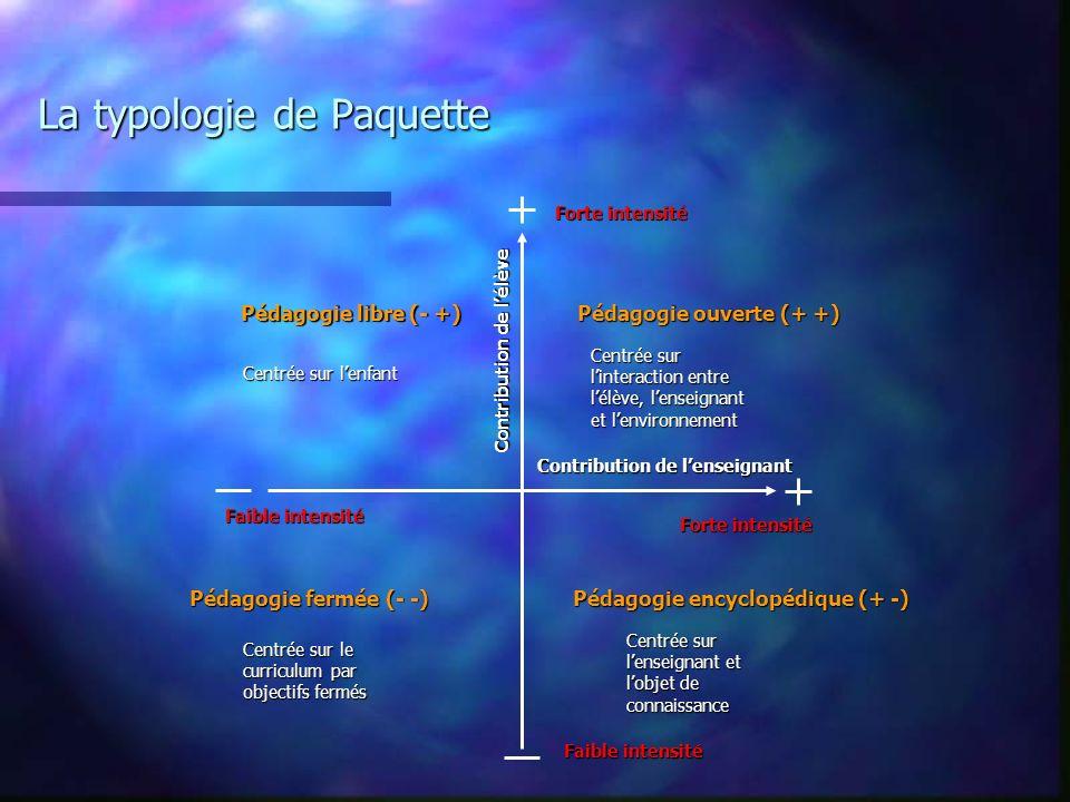 La typologie de Paquette Contribution de lélève Contribution de lenseignant Faible intensité Forte intensité Faible intensité Forte intensité Pédagogi