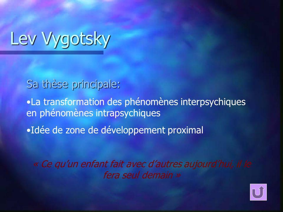 Lev Vygotsky Sa thèse principale: La transformation des phénomènes interpsychiques en phénomènes intrapsychiques Idée de zone de développement proximal « Ce quun enfant fait avec dautres aujourdhui, il le fera seul demain »