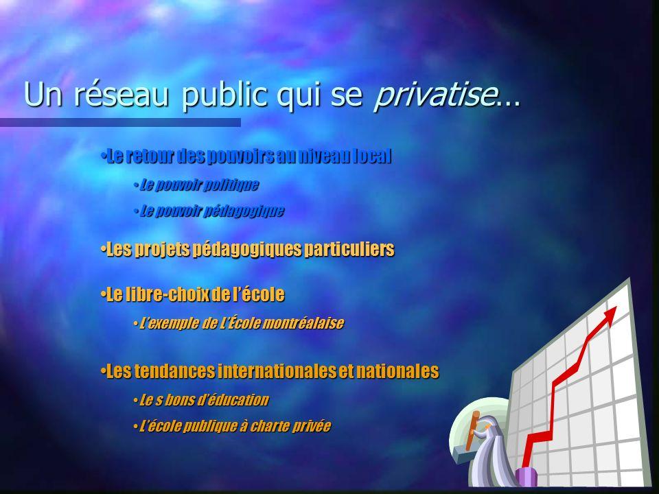 Un réseau public qui se privatise… Le retour des pouvoirs au niveau localLe retour des pouvoirs au niveau local Le pouvoir politiqueLe pouvoir politiq