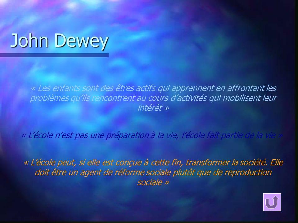 John Dewey « Les enfants sont des êtres actifs qui apprennent en affrontant les problèmes quils rencontrent au cours dactivités qui mobilisent leur intérêt » « Lécole nest pas une préparation à la vie, lécole fait partie de la vie » « Lécole peut, si elle est conçue à cette fin, transformer la société.