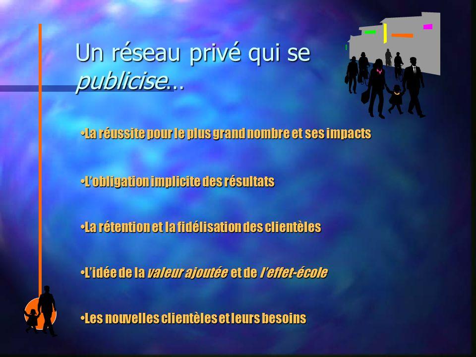 Un réseau privé qui se publicise… La réussite pour le plus grand nombre et ses impactsLa réussite pour le plus grand nombre et ses impacts Lobligation