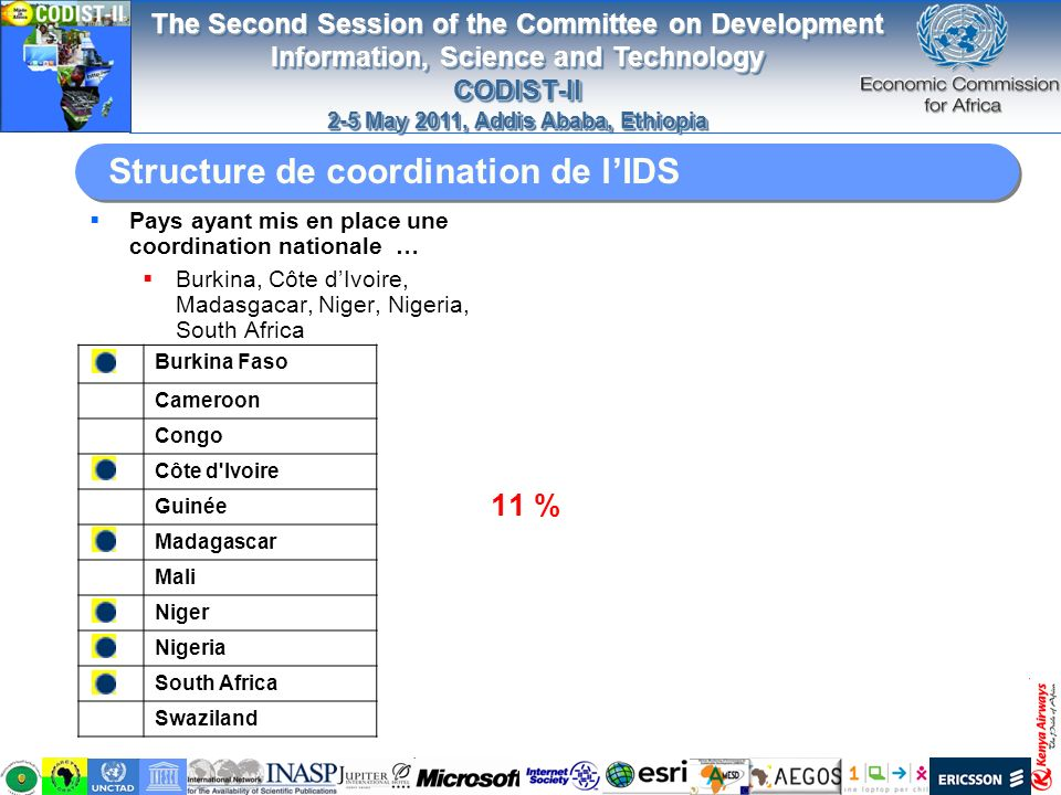 The Second Session of the Committee on Development Information, Science and Technology CODIST-II 2-5 May 2011, Addis Ababa, Ethiopia The Second Session of the Committee on Development Information, Science and Technology CODIST-II 2-5 May 2011, Addis Ababa, Ethiopia Structure de coordination de lIDS Pays ayant mis en place une coordination nationale … Burkina, Côte dIvoire, Madasgacar, Niger, Nigeria, South Africa Burkina Faso Cameroon Congo Côte d Ivoire Guinée Madagascar Mali Niger Nigeria South Africa Swaziland 11 %