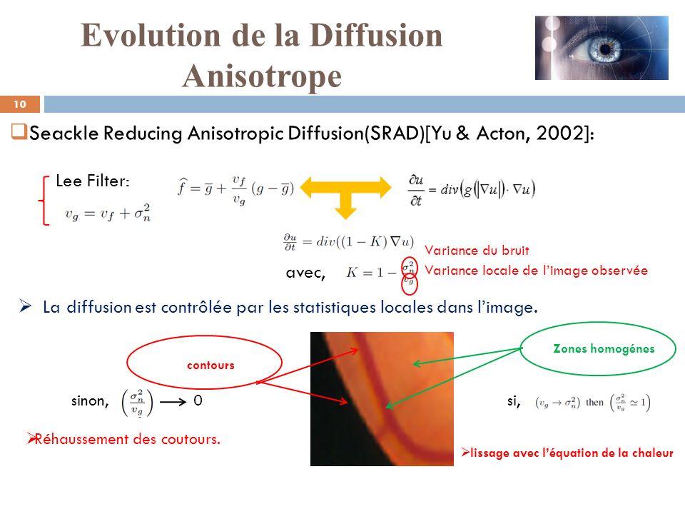 avec, contours Réhaussement des coutours. si, sinon, lissage avec léquation de la chaleur Seackle Reducing Anisotropic Diffusion(SRAD)[Yu & Acton, 200