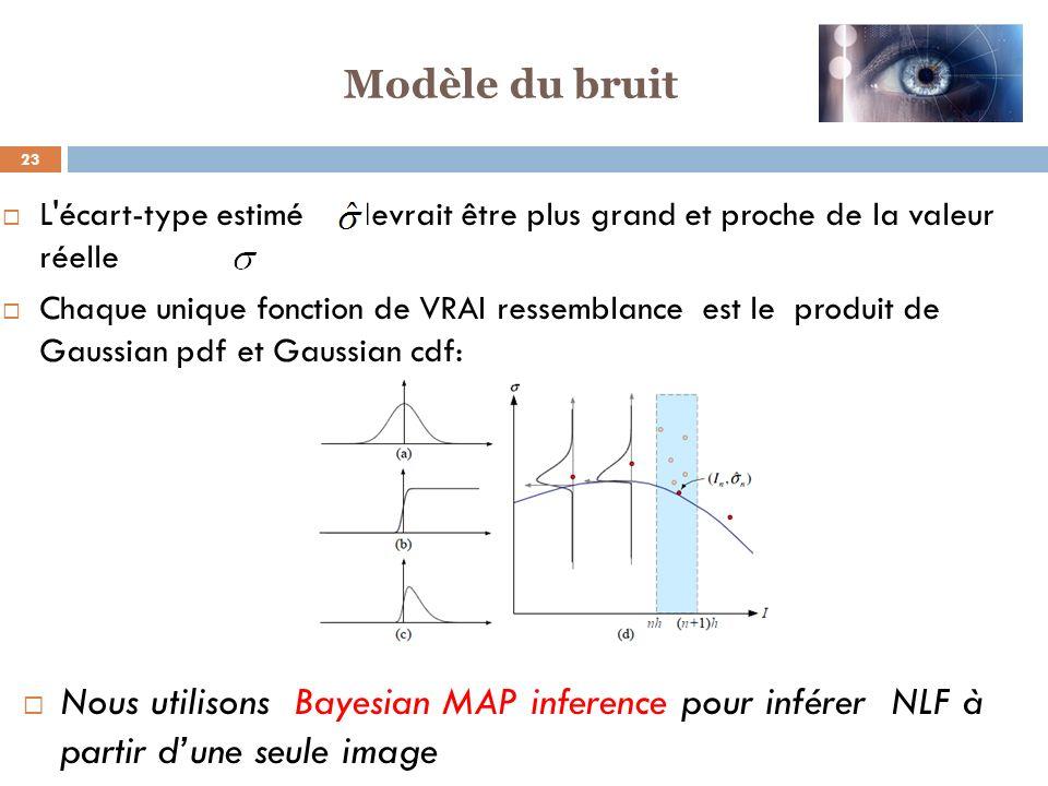 23 L'écart-type estimé devrait être plus grand et proche de la valeur réelle Chaque unique fonction de VRAI ressemblance est le produit de Gaussian pd