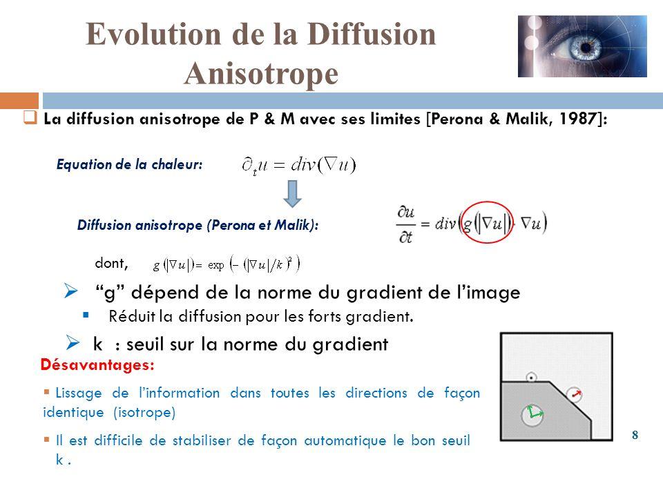 Flux based Anisotropic Diffusion: Modèle de la Diffusion Matricielle [Karl Krissian & al.,2002]: Model de la diffusion matricielle Evoluion: Nouveautés: le choix particulier du repère associé à la diffusion La diffusion est considérée comme une somme de deux diffusions La fonction de diffusion associée à chaque vecteur de la base depend de la dérivée premiére de lintensité dans cette direction 9 Evolution de la Diffusion Anisotrope