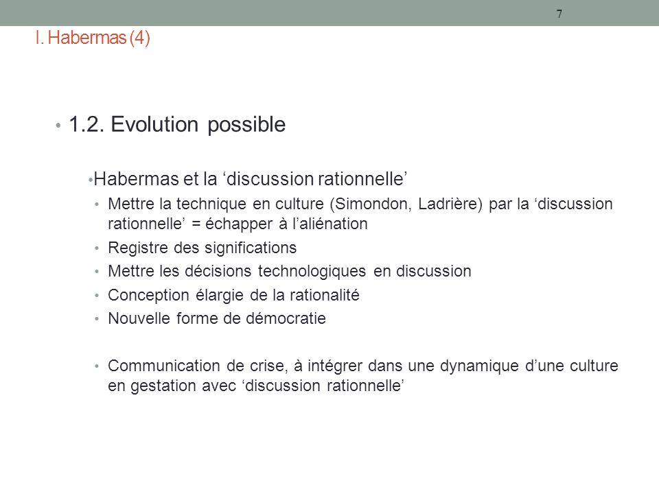 I. Habermas (4) 1.2.