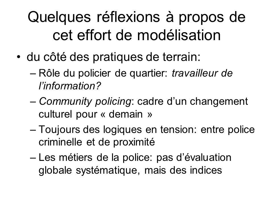 Quelques réflexions à propos de cet effort de modélisation du côté des pratiques de terrain: –Rôle du policier de quartier: travailleur de linformation.
