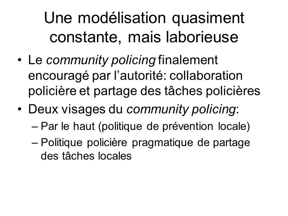Une modélisation quasiment constante, mais laborieuse Le community policing finalement encouragé par lautorité: collaboration policière et partage des