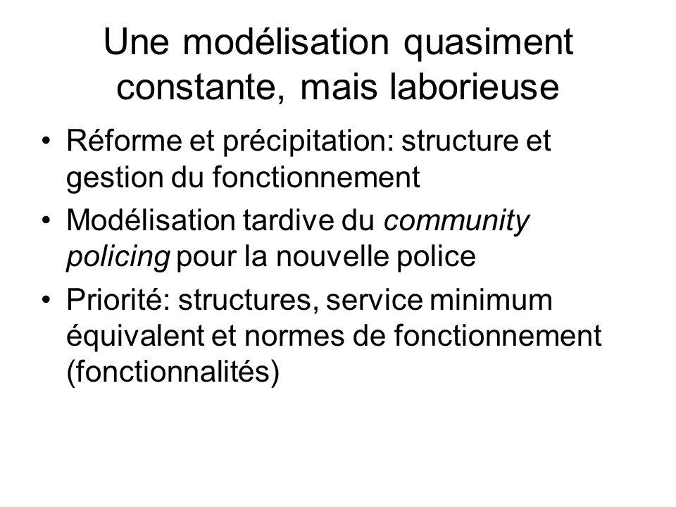 Une modélisation quasiment constante, mais laborieuse Réforme et précipitation: structure et gestion du fonctionnement Modélisation tardive du communi