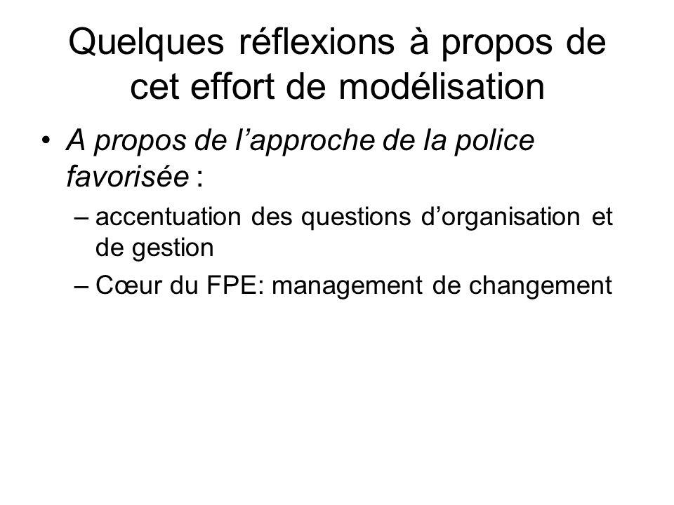 Quelques réflexions à propos de cet effort de modélisation A propos de lapproche de la police favorisée : –accentuation des questions dorganisation et