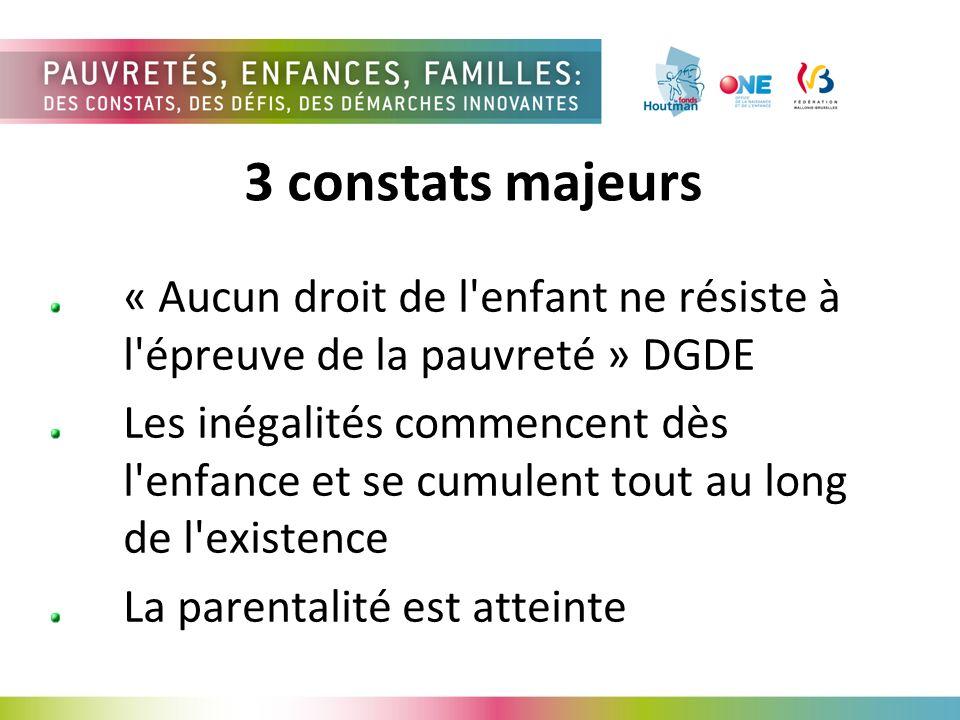 3 constats majeurs « Aucun droit de l enfant ne résiste à l épreuve de la pauvreté » DGDE Les inégalités commencent dès l enfance et se cumulent tout au long de l existence La parentalité est atteinte
