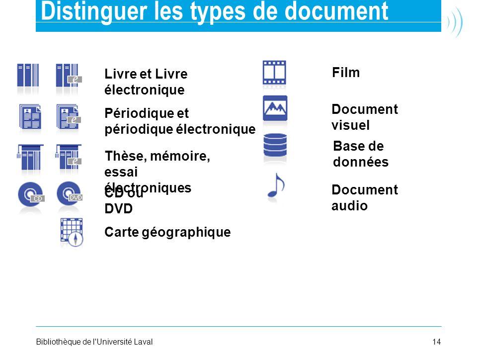 14Bibliothèque de l'Université Laval Distinguer les types de document Carte géographique Livre et Livre électronique Périodique et périodique électron