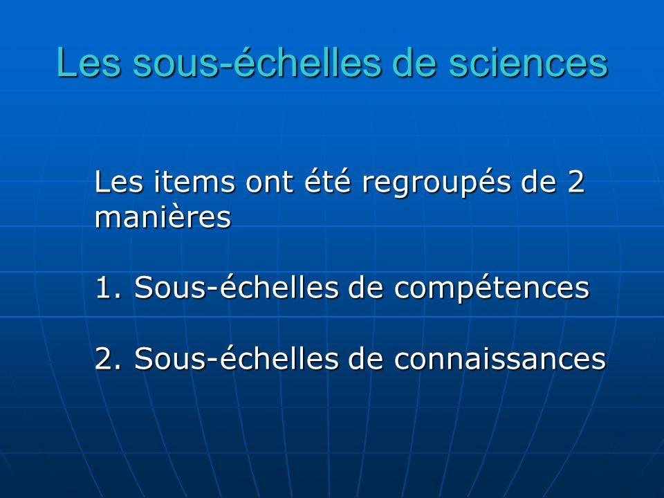 Les sous-échelles de sciences Les items ont été regroupés de 2 manières 1. Sous-échelles de compétences 2. Sous-échelles de connaissances