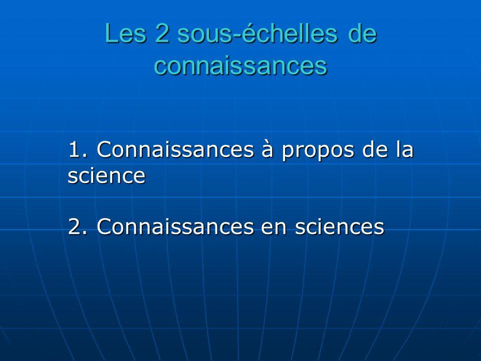 1. Connaissances à propos de la science 2. Connaissances en sciences Les 2 sous-échelles de connaissances