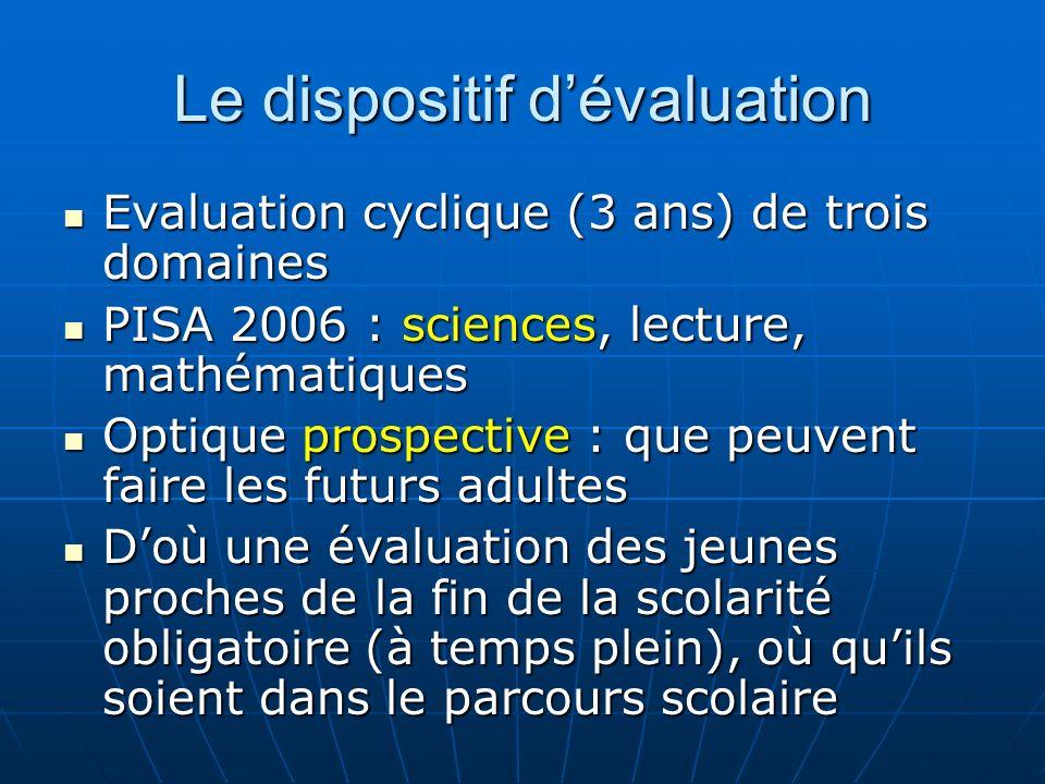Le dispositif dévaluation Evaluation cyclique (3 ans) de trois domaines Evaluation cyclique (3 ans) de trois domaines PISA 2006 : sciences, lecture, m