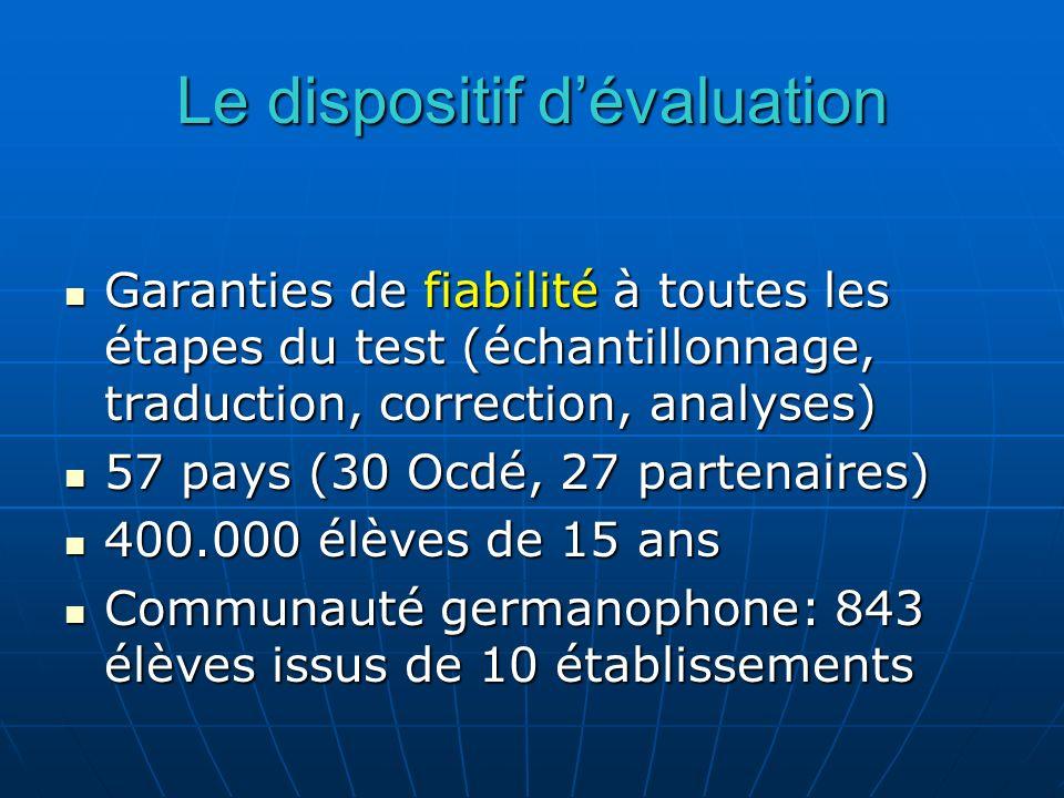 Le dispositif dévaluation Garanties de fiabilité à toutes les étapes du test (échantillonnage, traduction, correction, analyses) Garanties de fiabilit