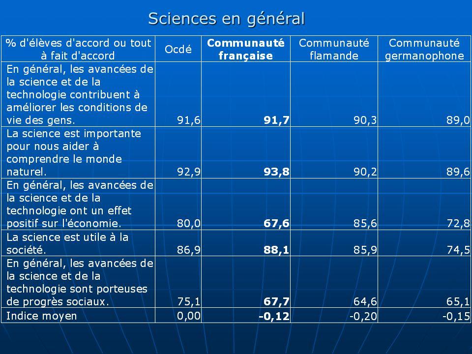 Sciences en général