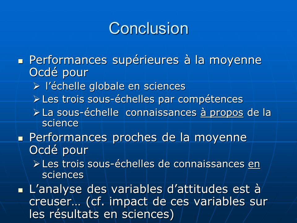 Conclusion Performances supérieures à la moyenne Ocdé pour Performances supérieures à la moyenne Ocdé pour léchelle globale en sciences léchelle globa