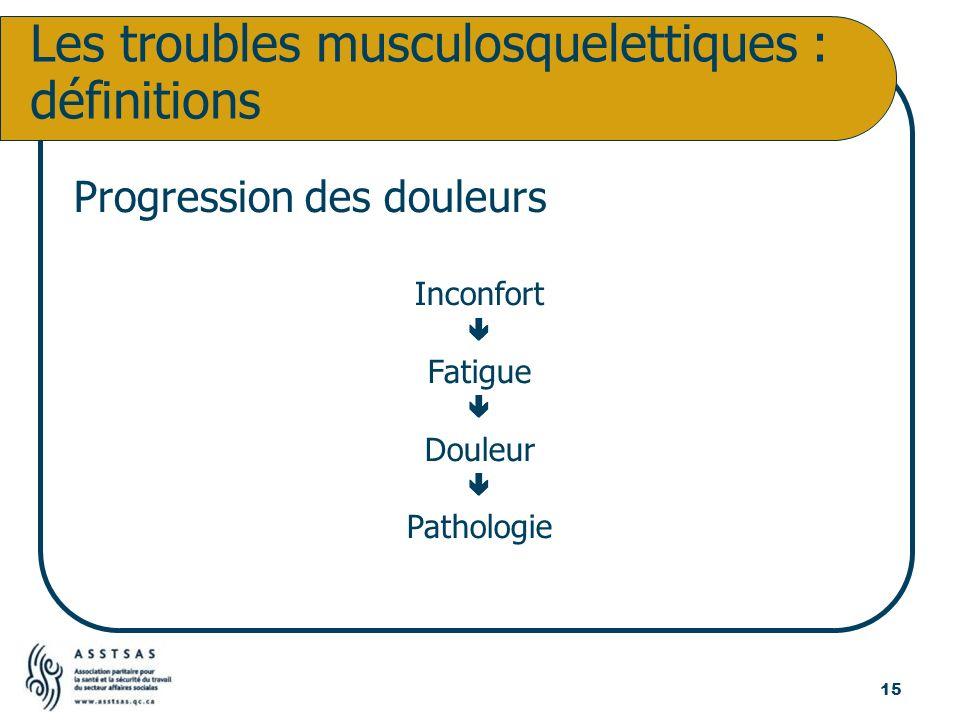 Progression des douleurs Inconfort Fatigue Douleur Pathologie Les troubles musculosquelettiques : définitions 15
