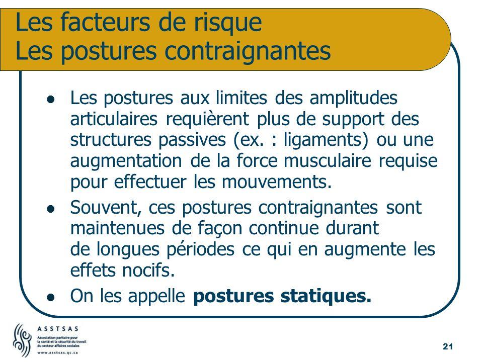 Les postures aux limites des amplitudes articulaires requièrent plus de support des structures passives (ex. : ligaments) ou une augmentation de la fo