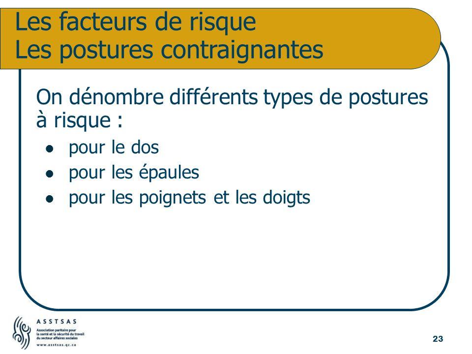 On dénombre différents types de postures à risque : pour le dos pour les épaules pour les poignets et les doigts Les facteurs de risque Les postures c