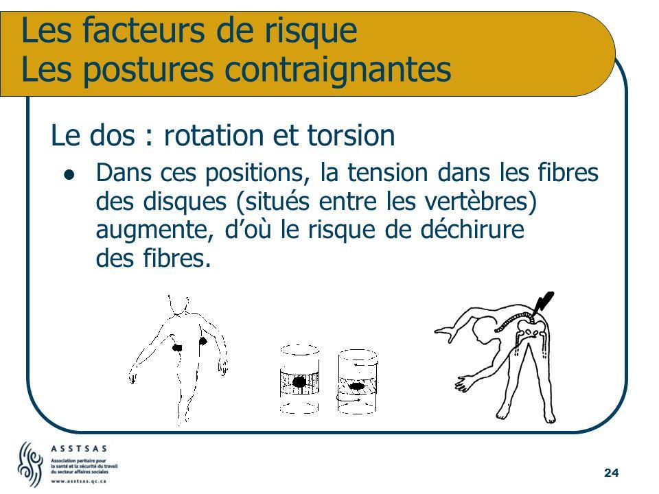 Le dos : rotation et torsion Dans ces positions, la tension dans les fibres des disques (situés entre les vertèbres) augmente, doù le risque de déchir