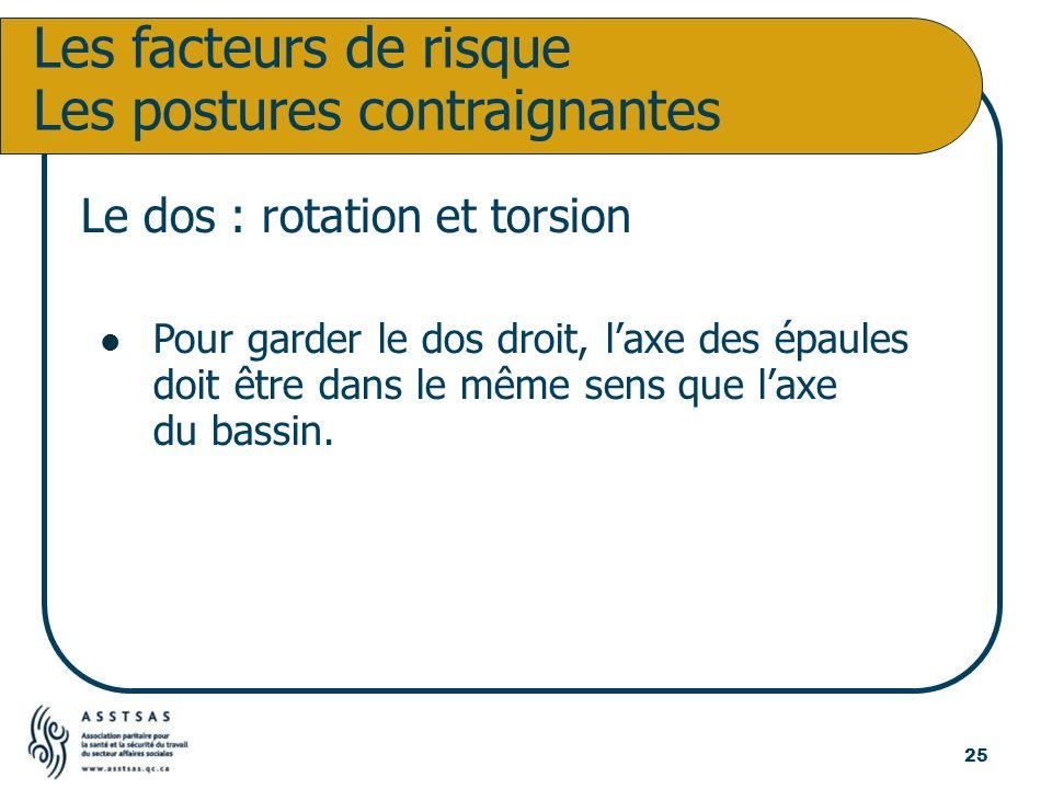 Le dos : rotation et torsion Pour garder le dos droit, laxe des épaules doit être dans le même sens que laxe du bassin. Les facteurs de risque Les pos