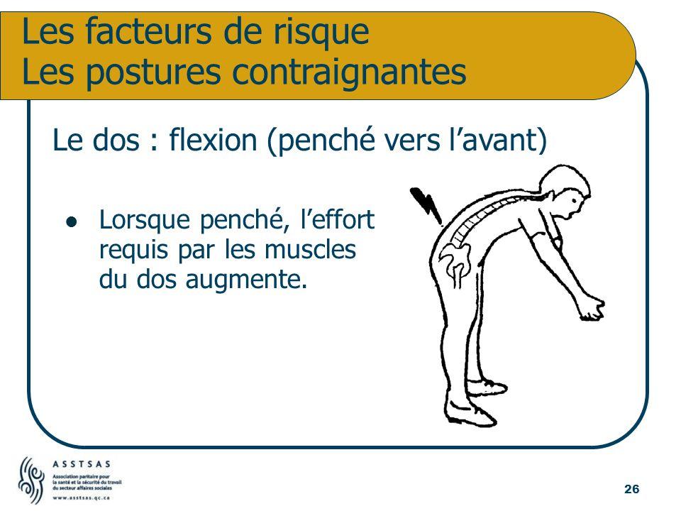 Le dos : flexion (penché vers lavant) Lorsque penché, leffort requis par les muscles du dos augmente. Les facteurs de risque Les postures contraignant