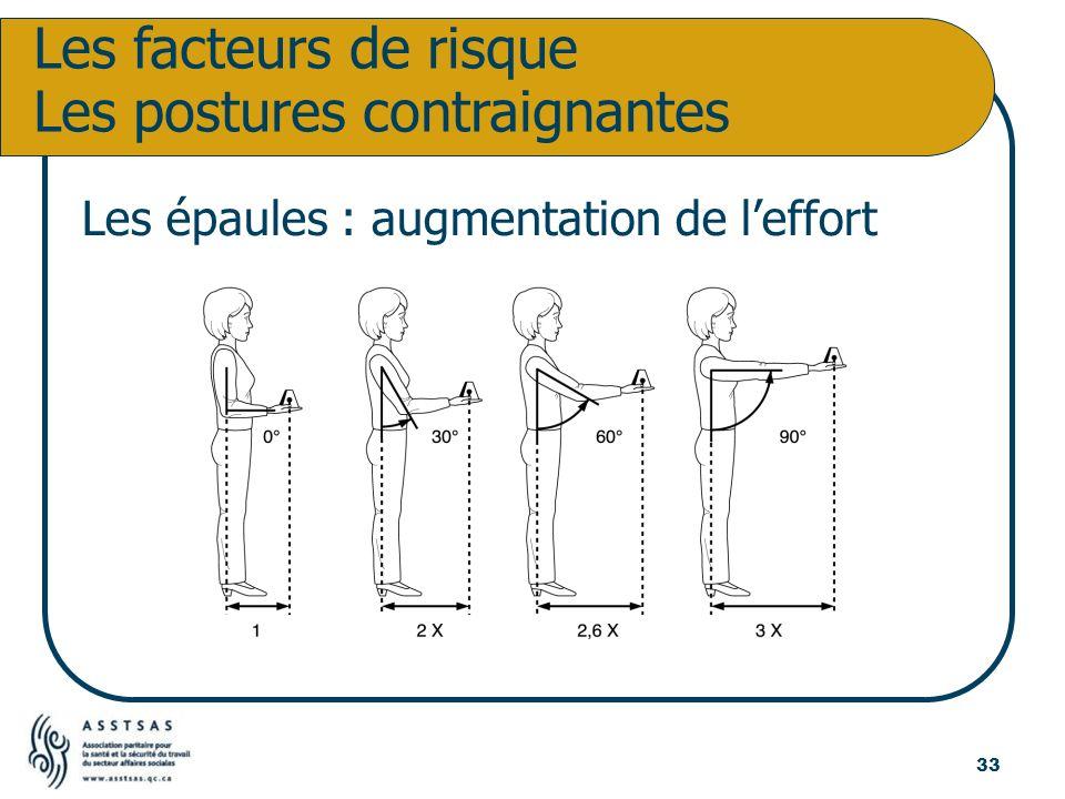 Les épaules : augmentation de leffort Les facteurs de risque Les postures contraignantes 33