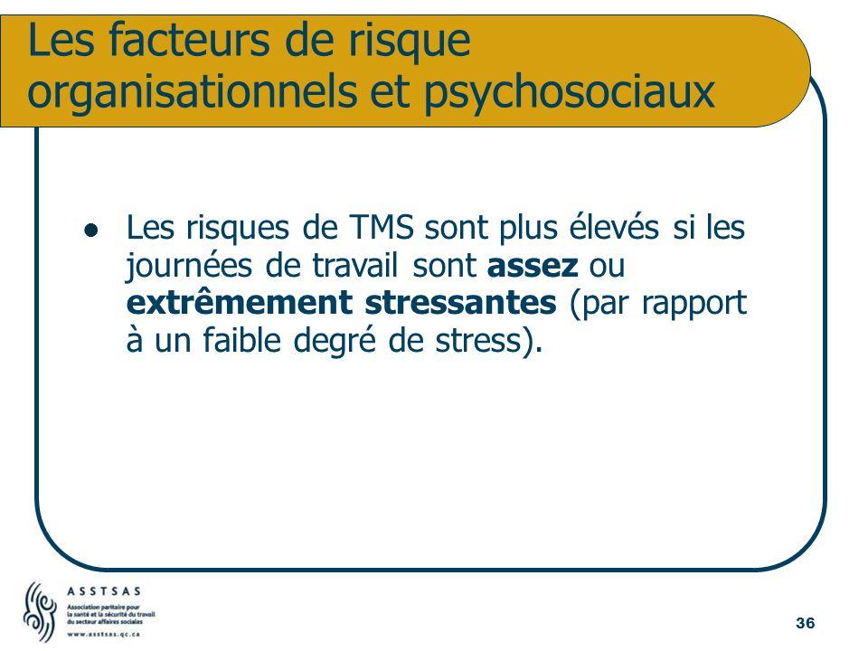 Les risques de TMS sont plus élevés si les journées de travail sont assez ou extrêmement stressantes (par rapport à un faible degré de stress). Les fa