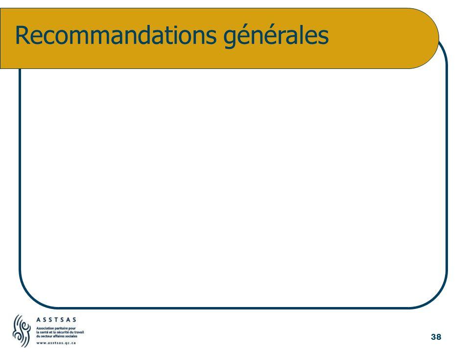Recommandations générales 38