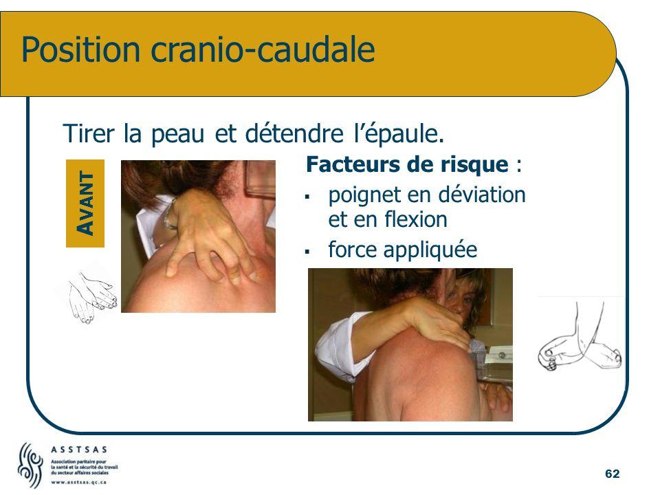 Tirer la peau et détendre lépaule. Facteurs de risque : poignet en déviation et en flexion force appliquée Position cranio-caudale A VANT 62