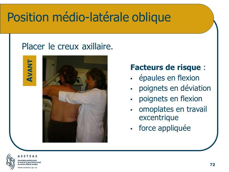 Position médio-latérale oblique Placer le creux axillaire. Facteurs de risque : épaules en flexion poignets en déviation poignets en flexion omoplates