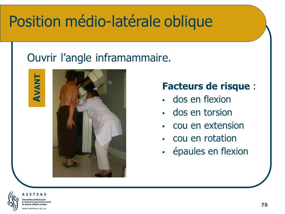 Position médio-latérale oblique Ouvrir langle inframammaire. Facteurs de risque : dos en flexion dos en torsion cou en extension cou en rotation épaul