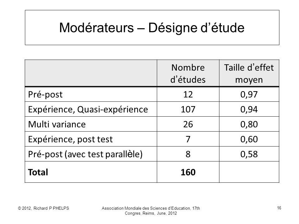 © 2012, Richard P PHELPSAssociation Mondiale des Sciences d'Education, 17th Congres, Reims, June, 2012 16 Modérateurs – Désigne détude Nombre d études
